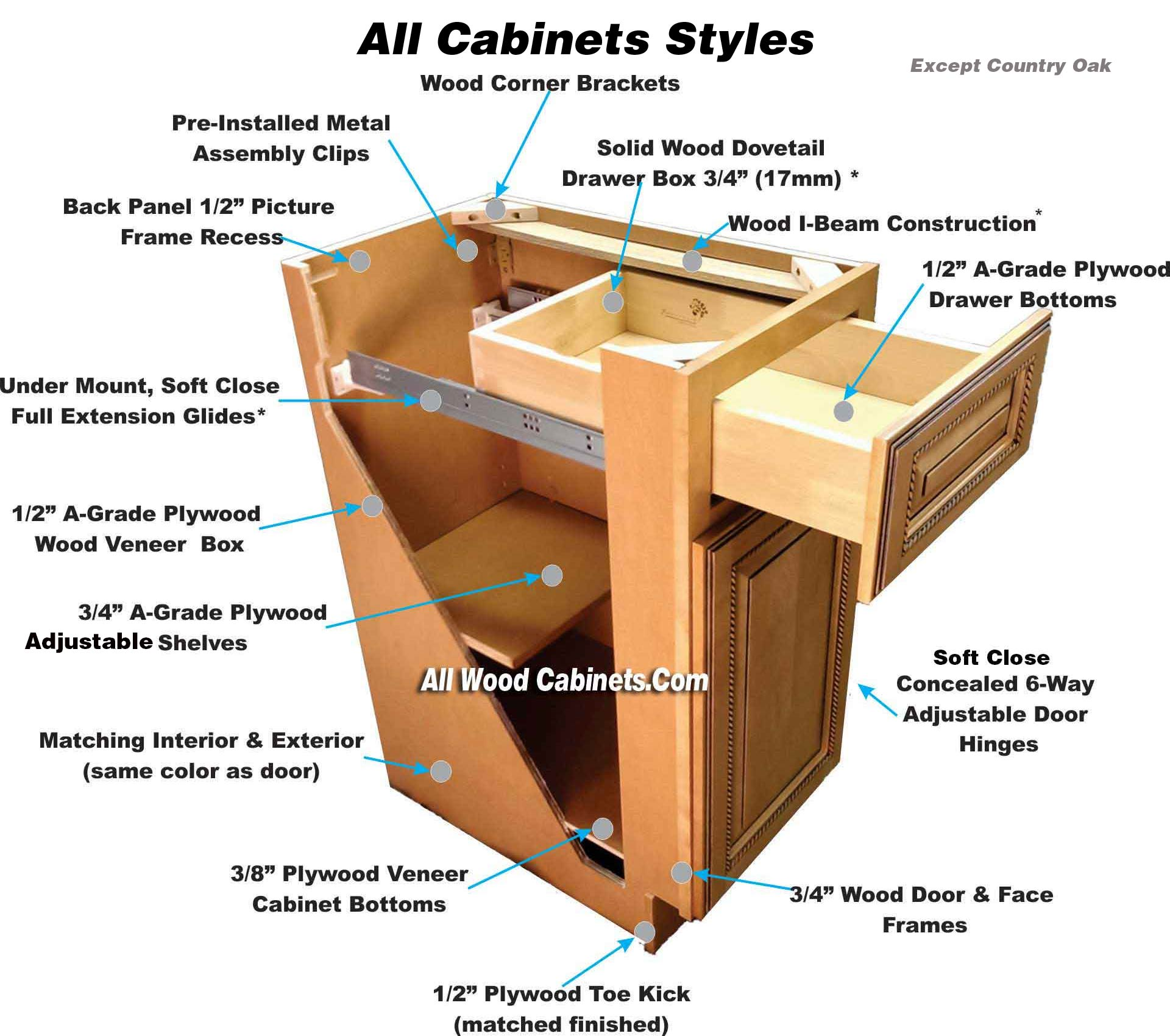 Ordinaire All Wood Cabinets